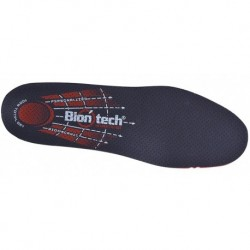 Luck BionTech Thermoformable Insole